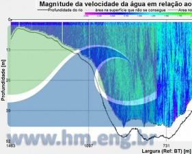 Levantamentos Oceanográficos - 11
